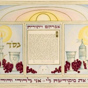 Shabbat and Havdalah with grapes