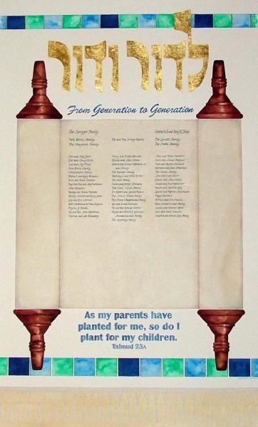 Torah Scroll Donor Art